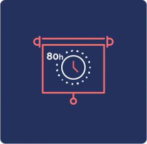 80 óra interaktív tanulás